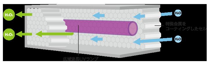 ncc_technology1